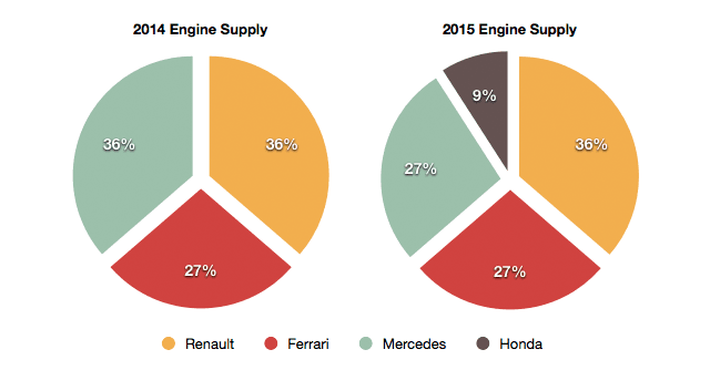 engine-supply-split.
